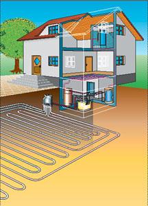 geothermie anlagen checkliste w rmepumpe. Black Bedroom Furniture Sets. Home Design Ideas
