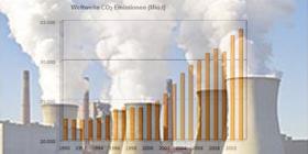 http://www.iwr.de/img/topthema/CO2-Emissionen_2011.jpg