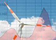 IWR Windpark-Ertragsgutachten (Controlling)
