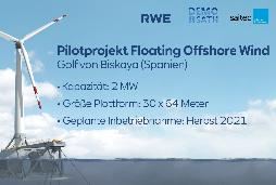 © RWE Renewables
